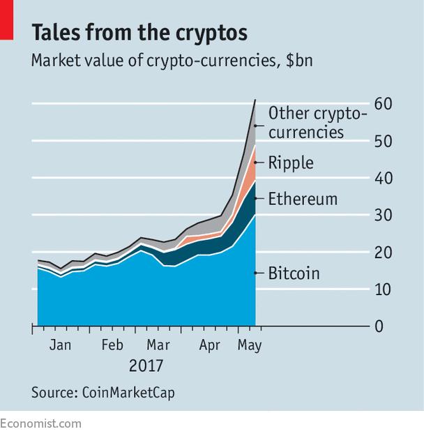 bitcoin to eur converter