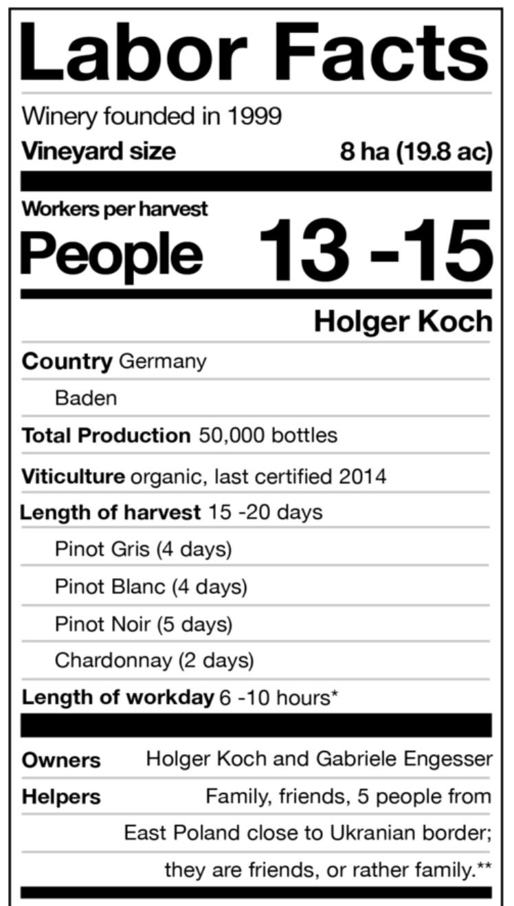 A 'labour facts' label for a German winery