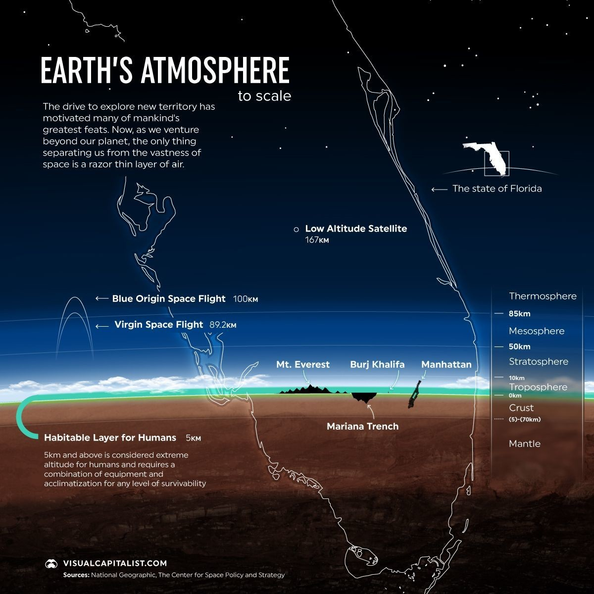 This image shows a new perspective on Earth's atmosphere.