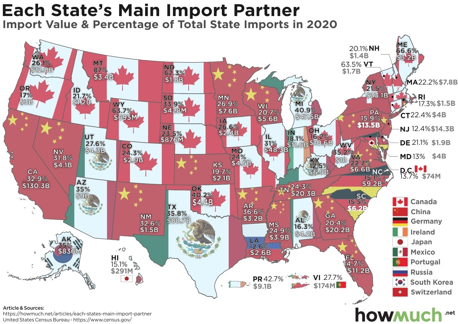 a map showing which coutnry each us state imports the most goods from