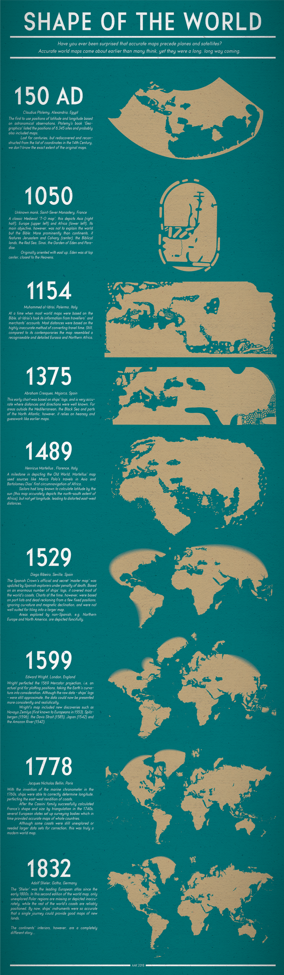 World Map Over Time This is how the world has been mapped throughout history | World