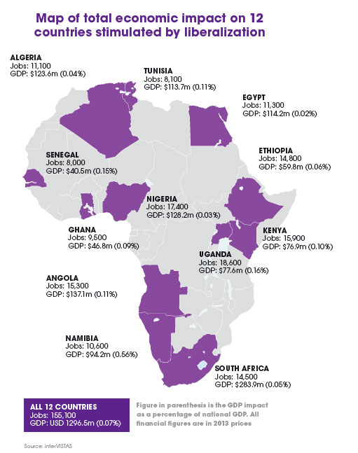Map of 12 African countries showing the economic gains from air travel liberalization.