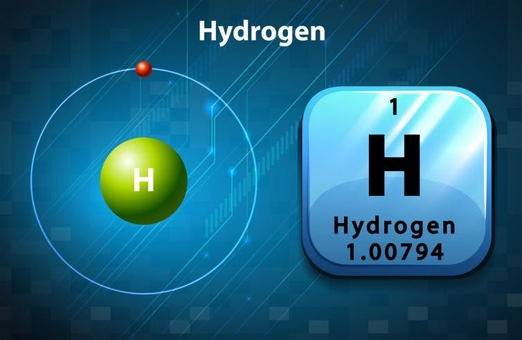 This is the symbol and electron diagram for hydrogen.
