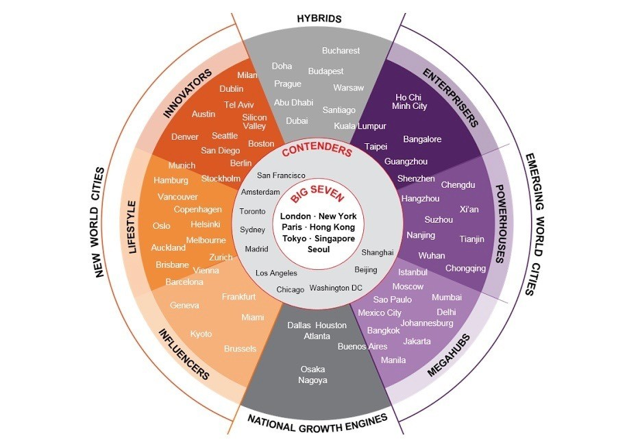 understanding mnc typology Using a typology which differentiates among we make an important contribution to enhancing our understanding by treat-ing the mnc as a specific.