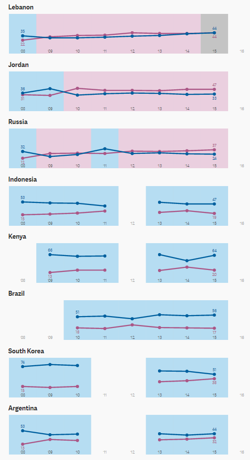 Who Is The Worlds Leading Economic Superpower This Is What - World's 4th most powerful country