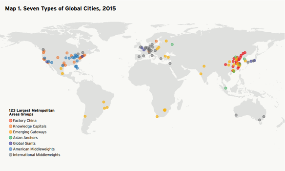 Seven Types of Global Cities, 2015