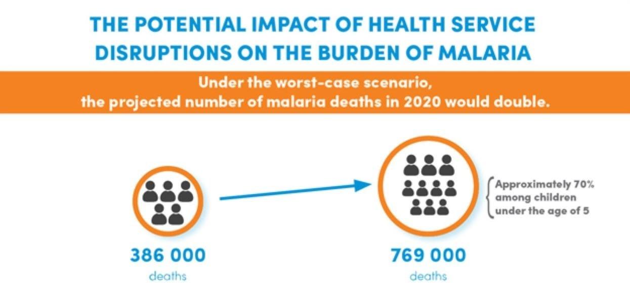coronavirus fears malaria pandemic disease infection contamination sanitation spread virus health care italy quarantine home isolation social distancing