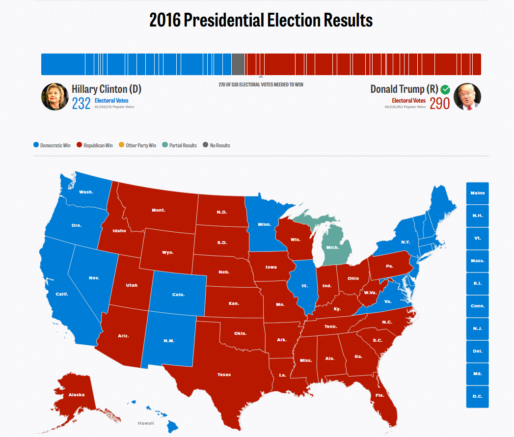 2016 US Presidential Election Results Map By State Live Map