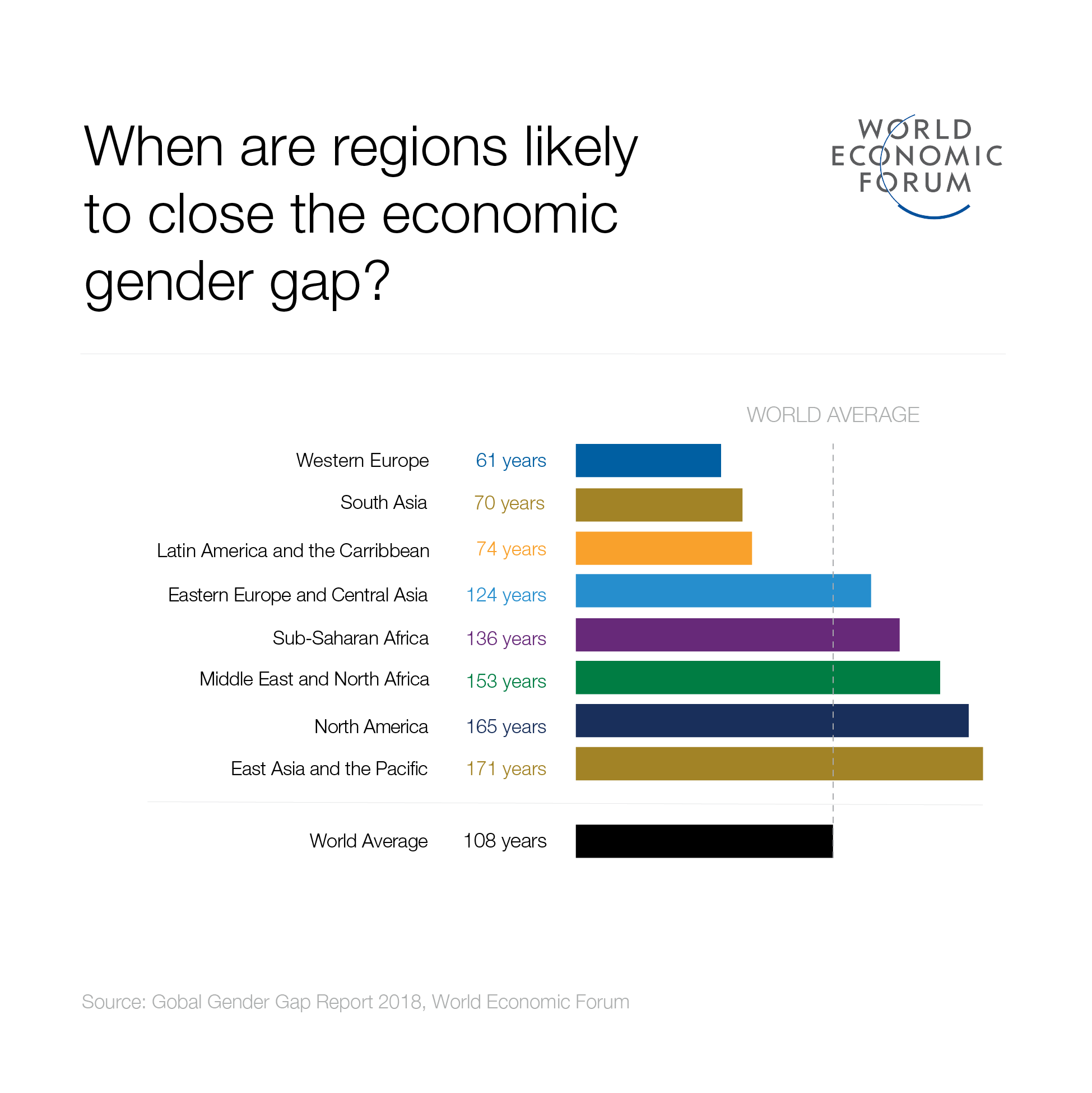 Gender Equality In Business Current Events 2020.Accelerating Gender Parity In Globalization 4 0 World
