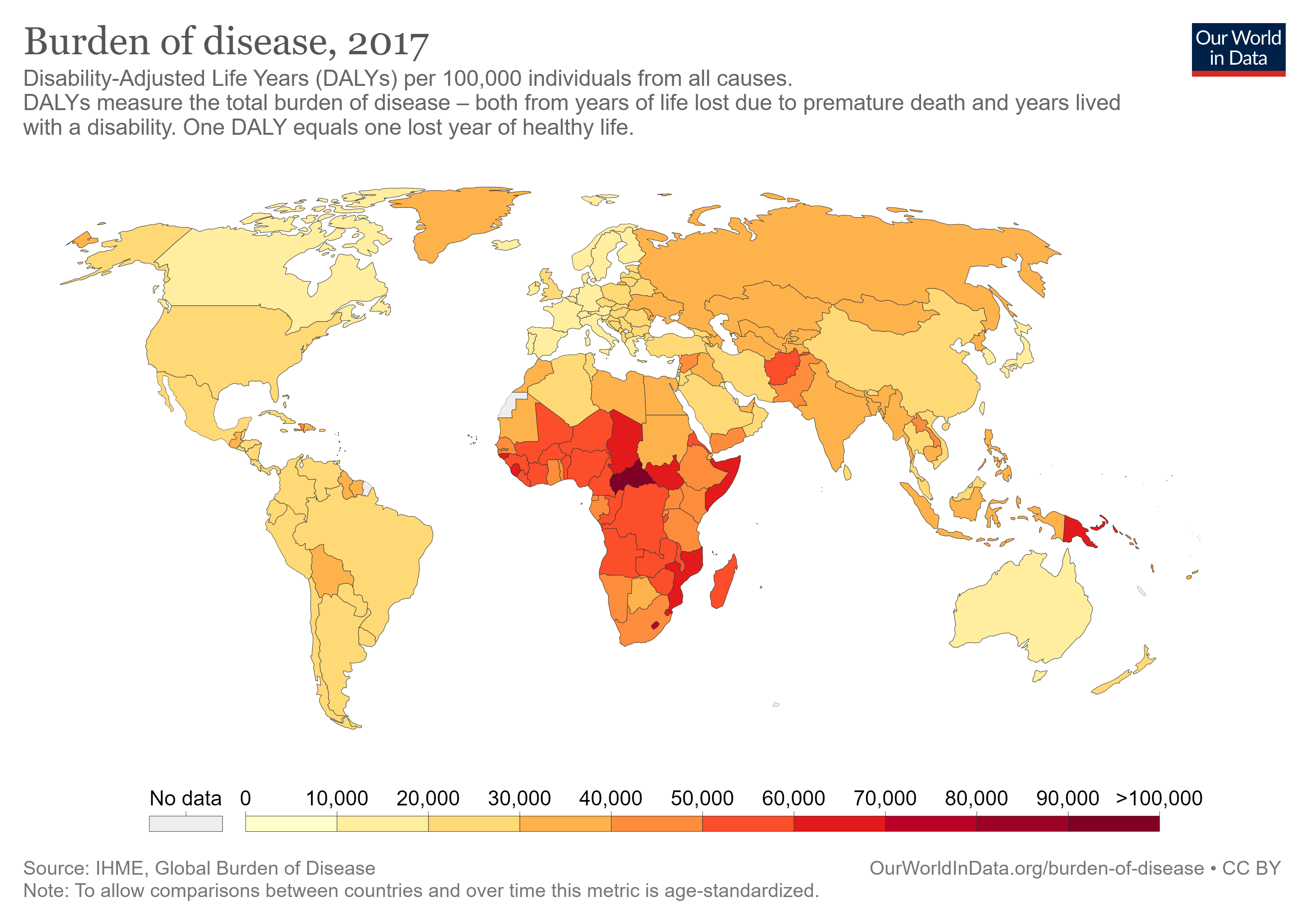 health global disease burden