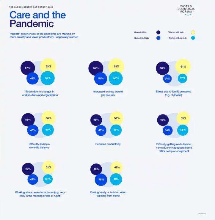 care economy