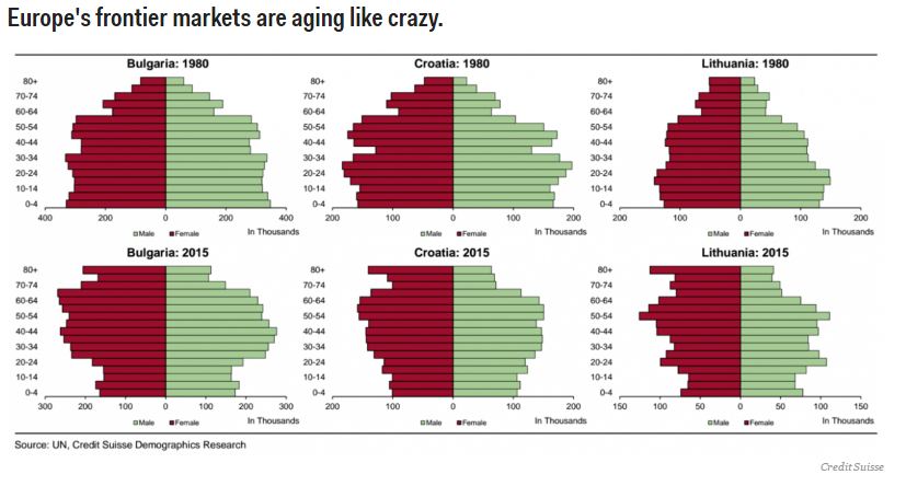 Europe's frontier markets have ageing populations