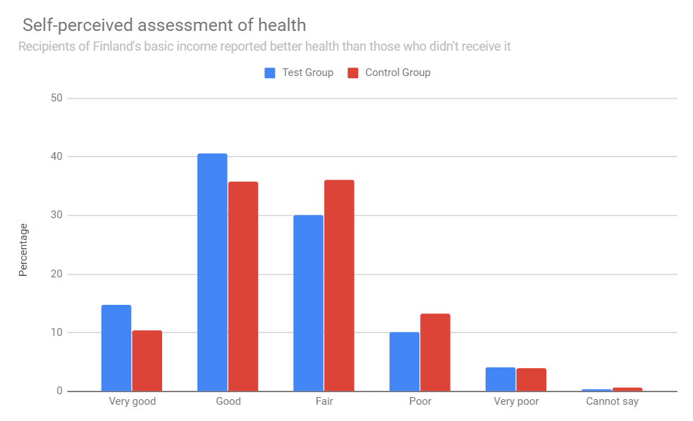 Data from Finland's Ministry of Social Affairs and Health
