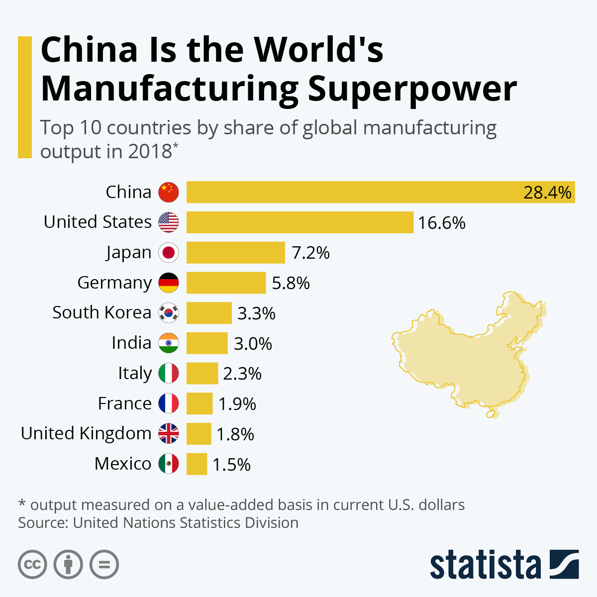 These Are The Top 10 Manufacturing Countries In The World World Economic Forum