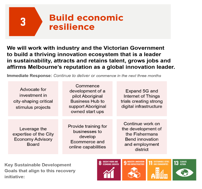 Melbourne's plans have been designed to align with the SDGs.