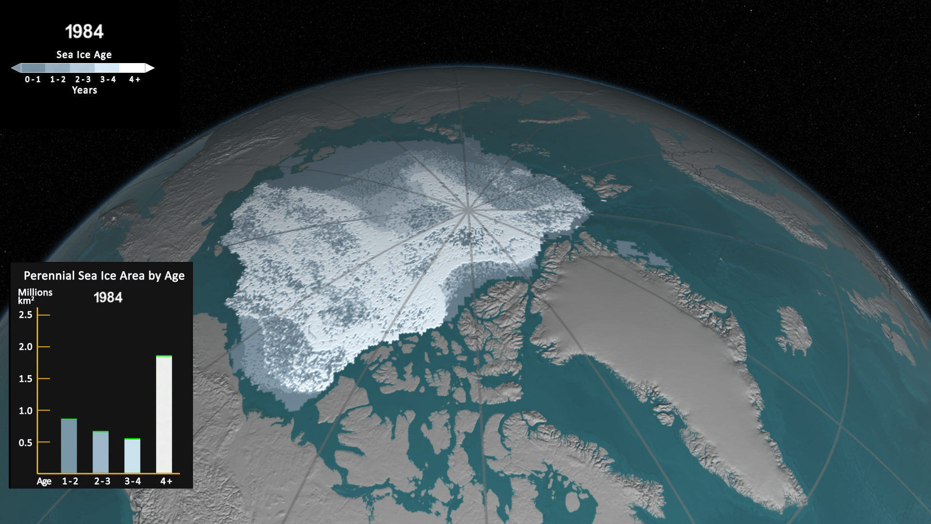 Perennial Sea Ice Area by Age 1984