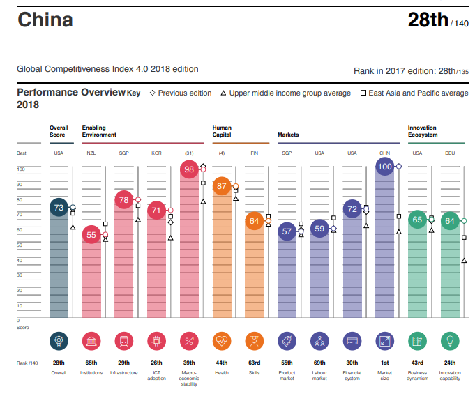 China by numbers: 10 facts to help you understand the superpower today