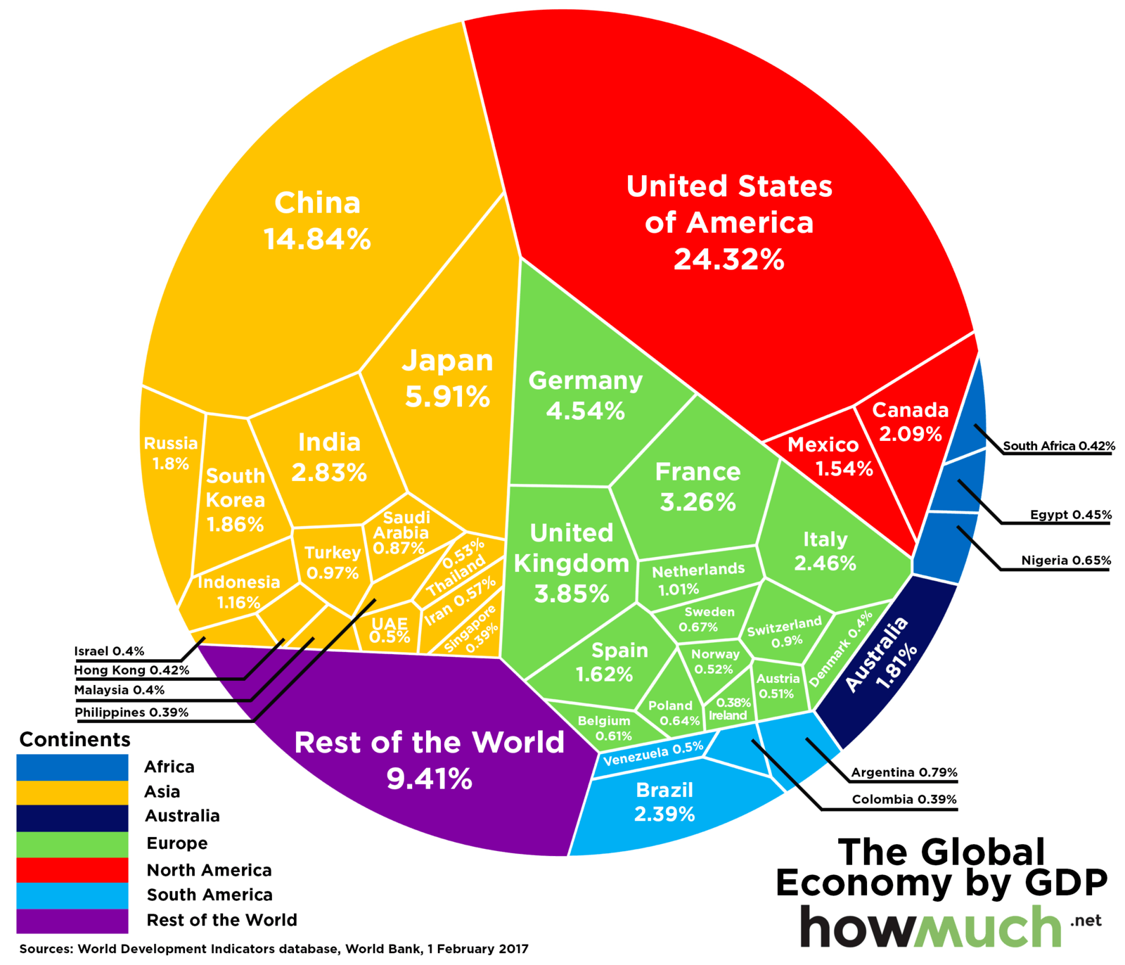 The Global Economy by GDP