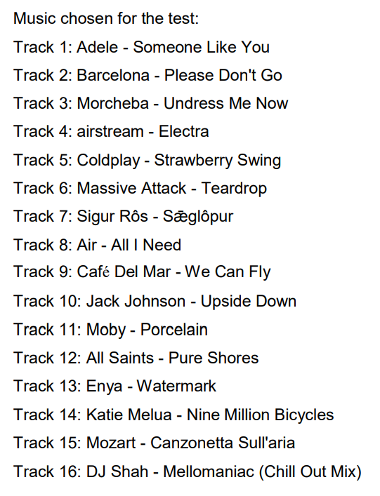 this is a list of the top 16 songs for relieving stress, with Someone Like You by Adele at number 1