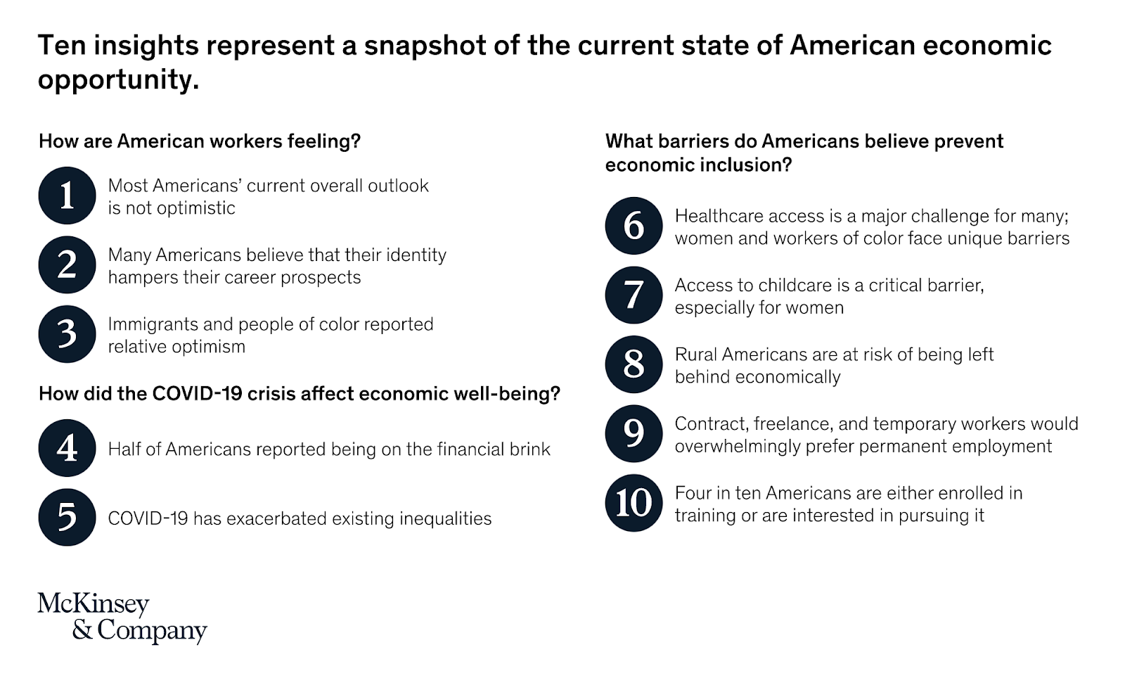 Ten insights of the current state of American opportunity