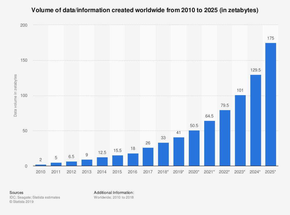big data artificial intelligence privacy AI