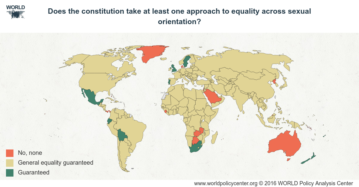 Does the constitution take at least one approach to equality across sexual orientation?