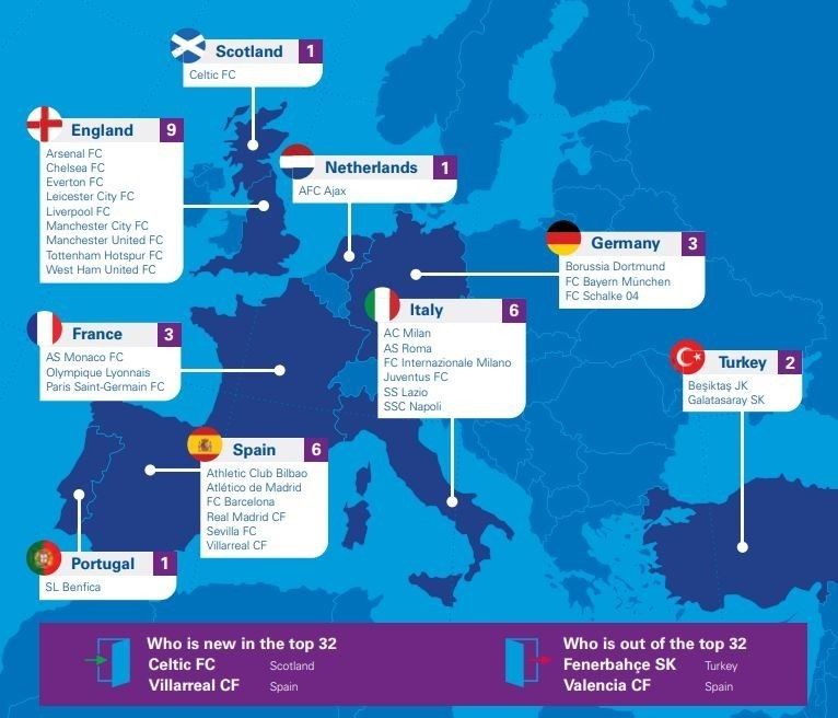 Europe's most valuable football clubs and where they're located.