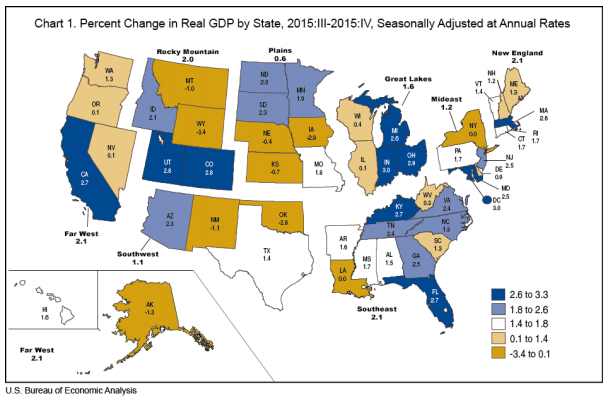 Percent Change in Real GDP by State, 2015:III -2015:IV, Seasonally Adjusted at Annual Rates