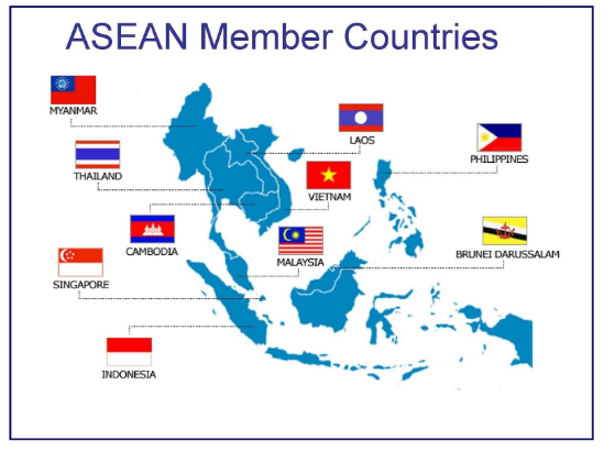Member countries ASEAN