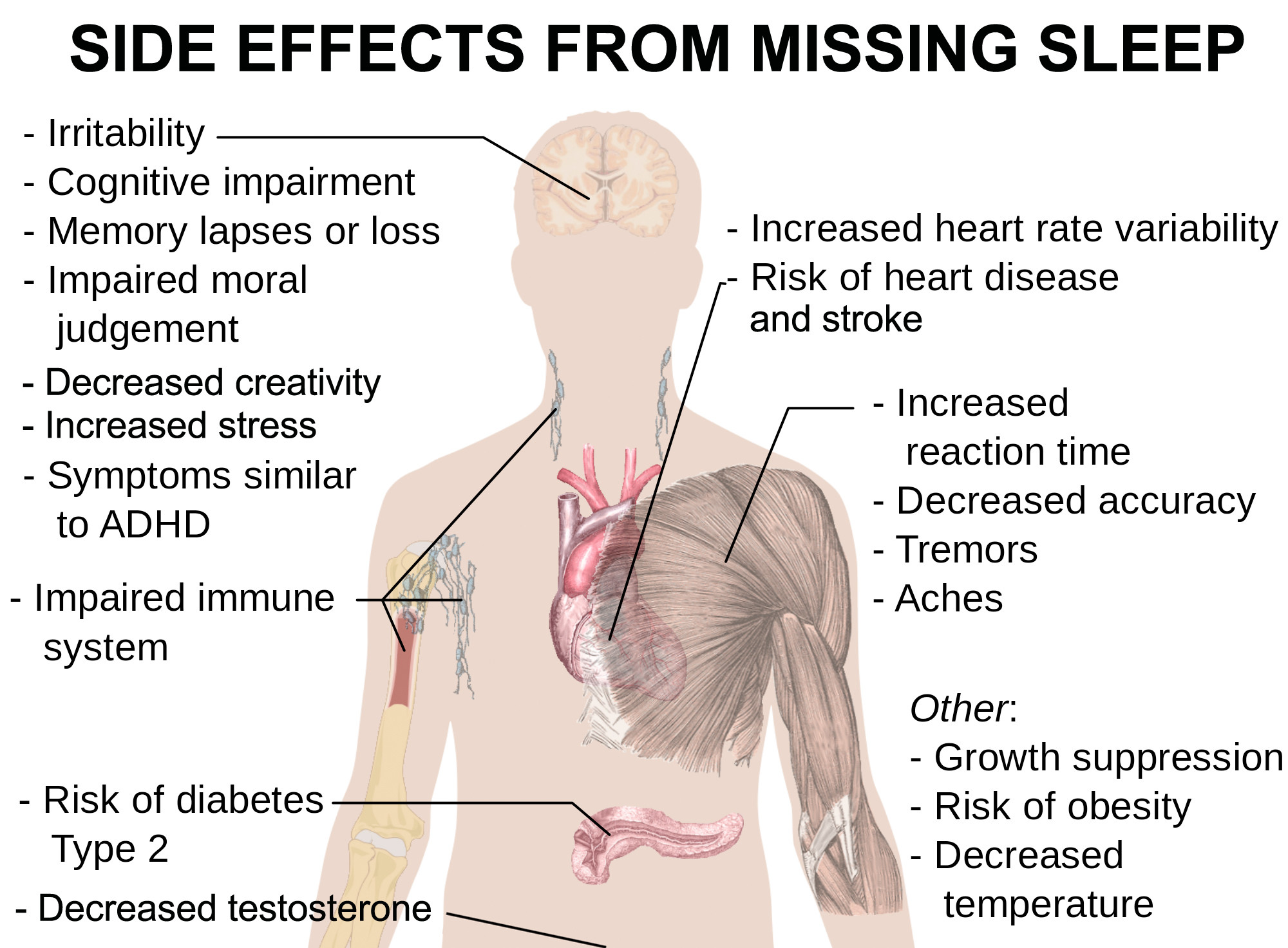 Symptoms That Mean You May Have Sleep Apnea and Should Get Screened