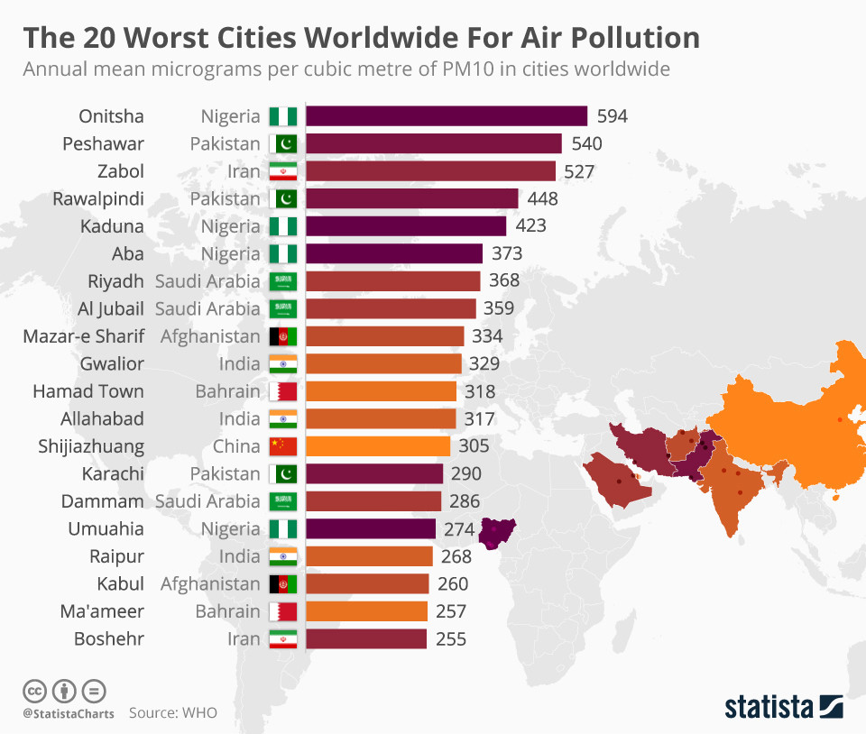 air pollution in the world It is the deadliest form of pollution, killing millions of people each year, according to a new study the cost of air pollution, a joint report by the world bank and the institute for health metrics and evaluation (ihme), also highlights the economic toll, showing that premature deaths linked to .