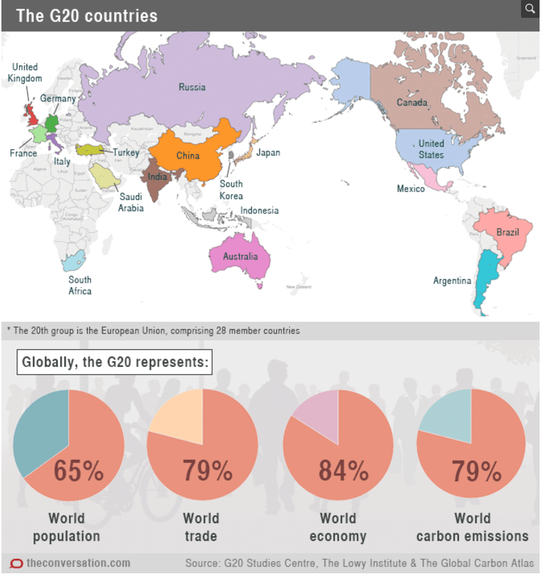 What you need to know about the g20 world economic forum g20 countries gumiabroncs Image collections