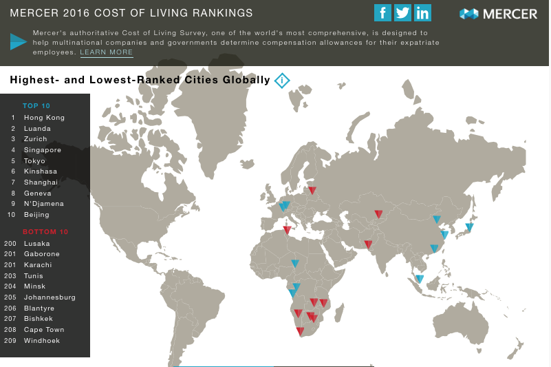 Highest and lowest ranked cities globally for cost of living