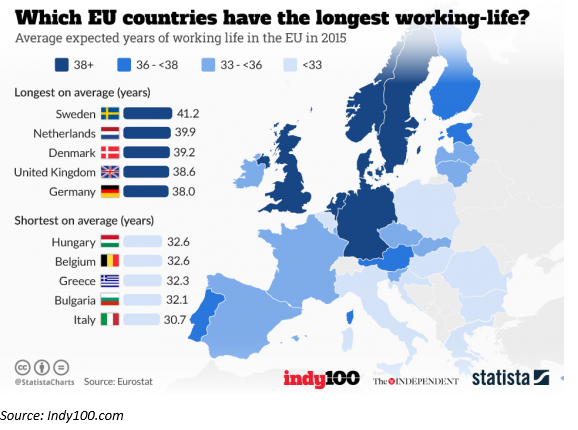 Average expected years of working life in the EU in 2015