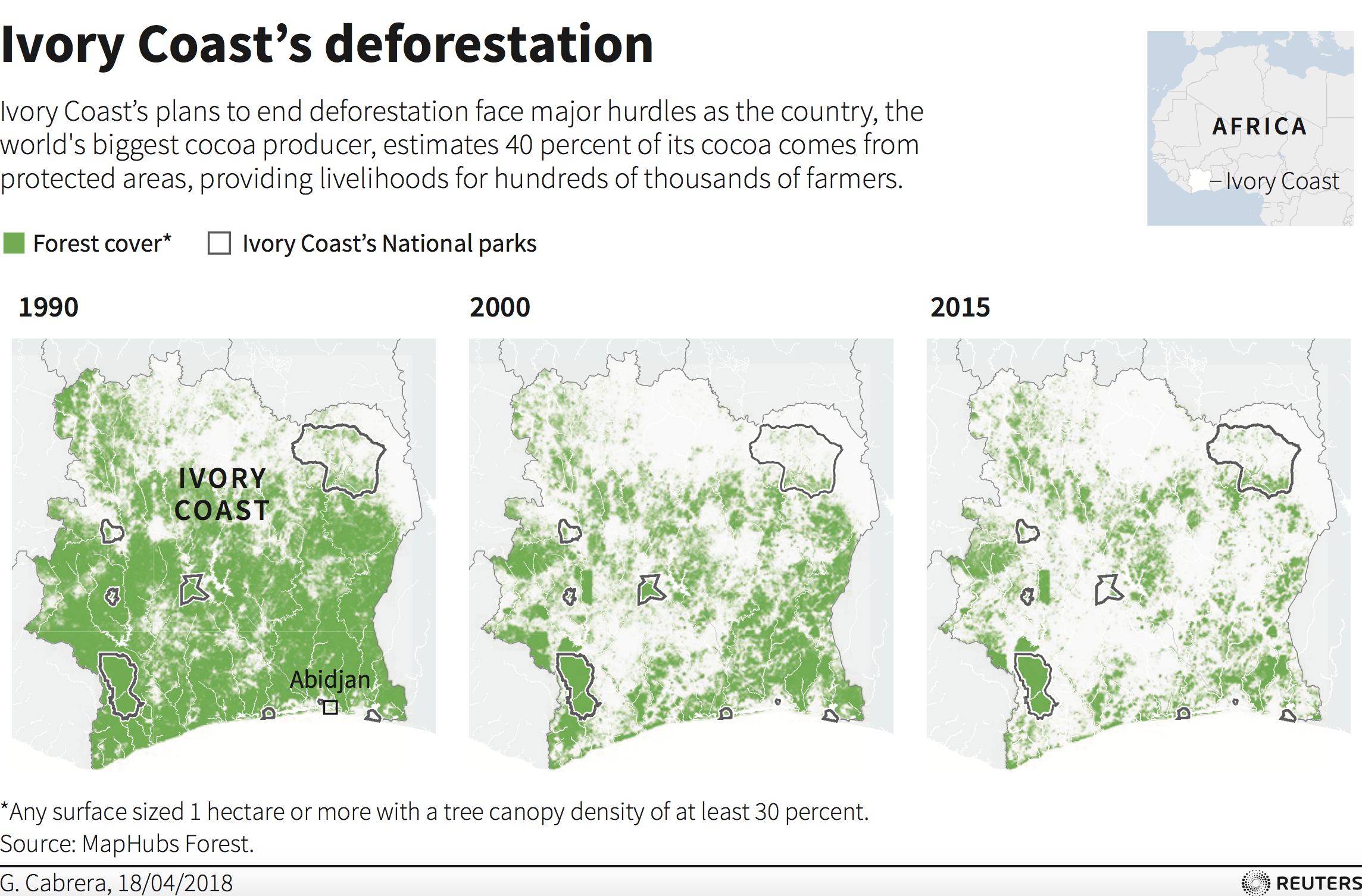 Time is running out to protect Africa's forests   World Economic Forum
