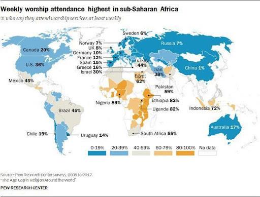 Weekly worship attendance highest in sub-Saharan Africa.