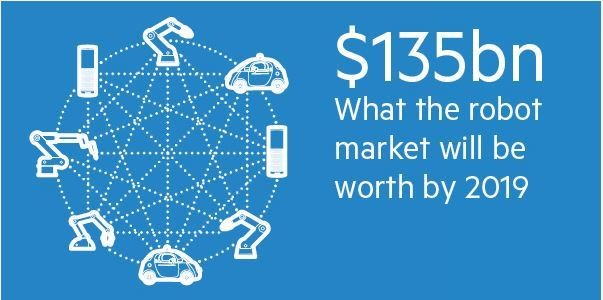 What the robot market will be worth by 2016- $135 billion