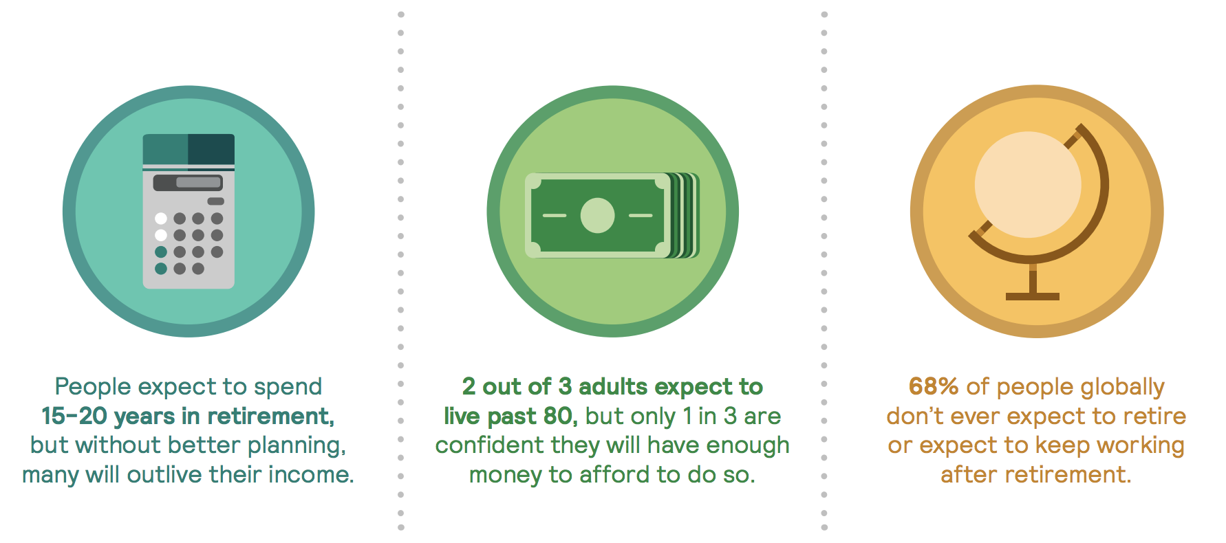 the retirement revolution spend more worry less