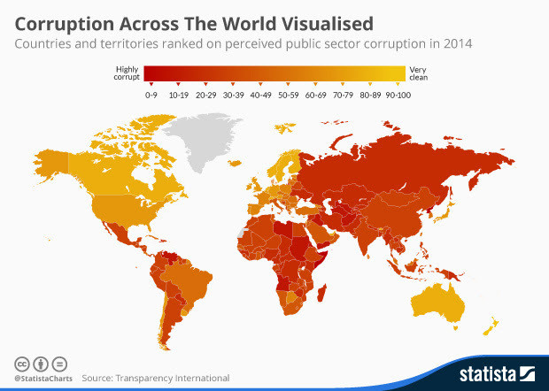 Corruption across the world visualised