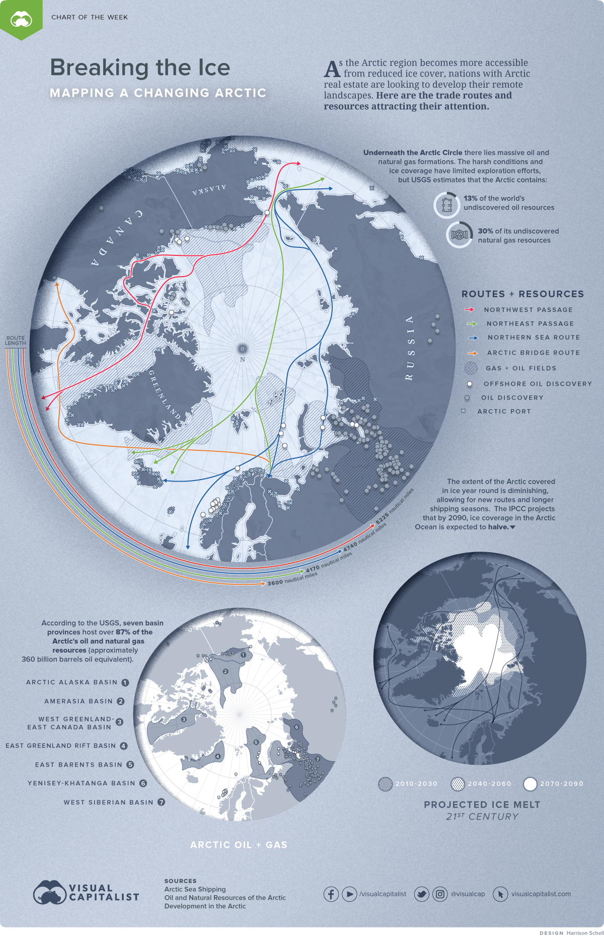 ice melt global warming climate change heat rising sea transport oil