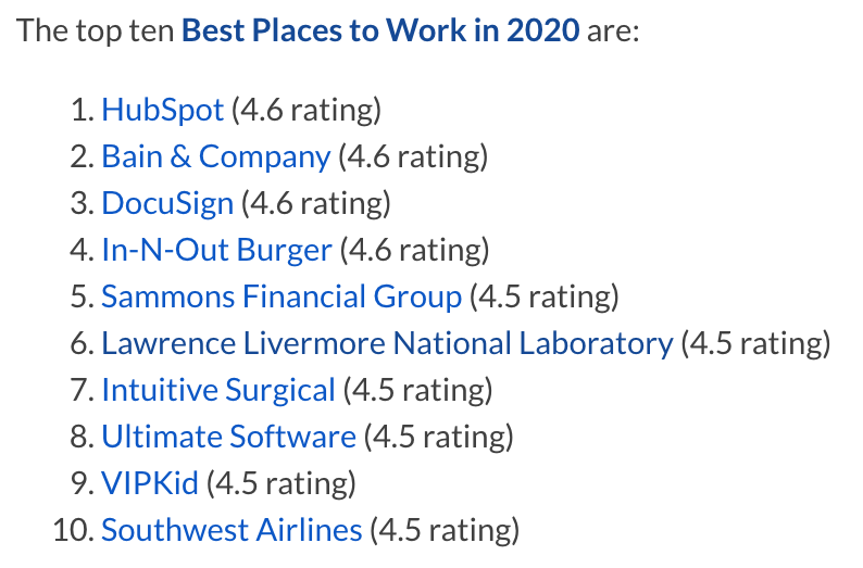 The Best Companies To Work For In 2020 According To Glassdoor The European Sting Critical News Insights On European Politics Economy Foreign Affairs Business Technology Europeansting Com