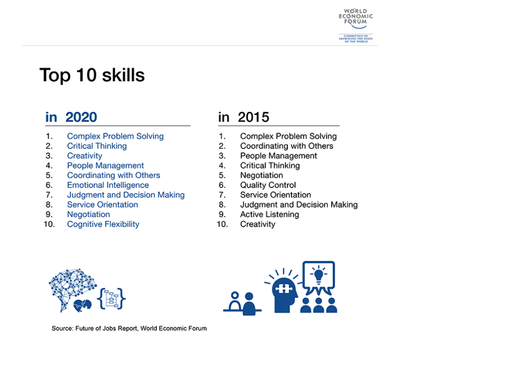 This is the one skill your child needs for the jobs of the future