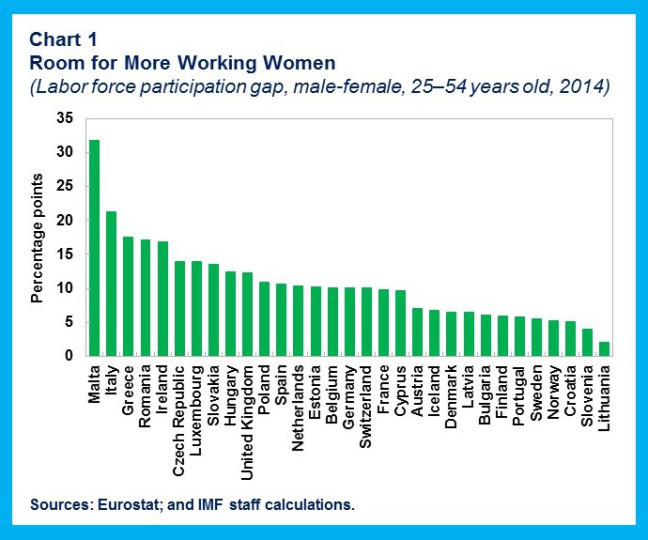 womens labour force in europe essay An introduction to employment law  law is seen as a potential force to counteract inequality labour law can provide incentives or disincentives for improving.