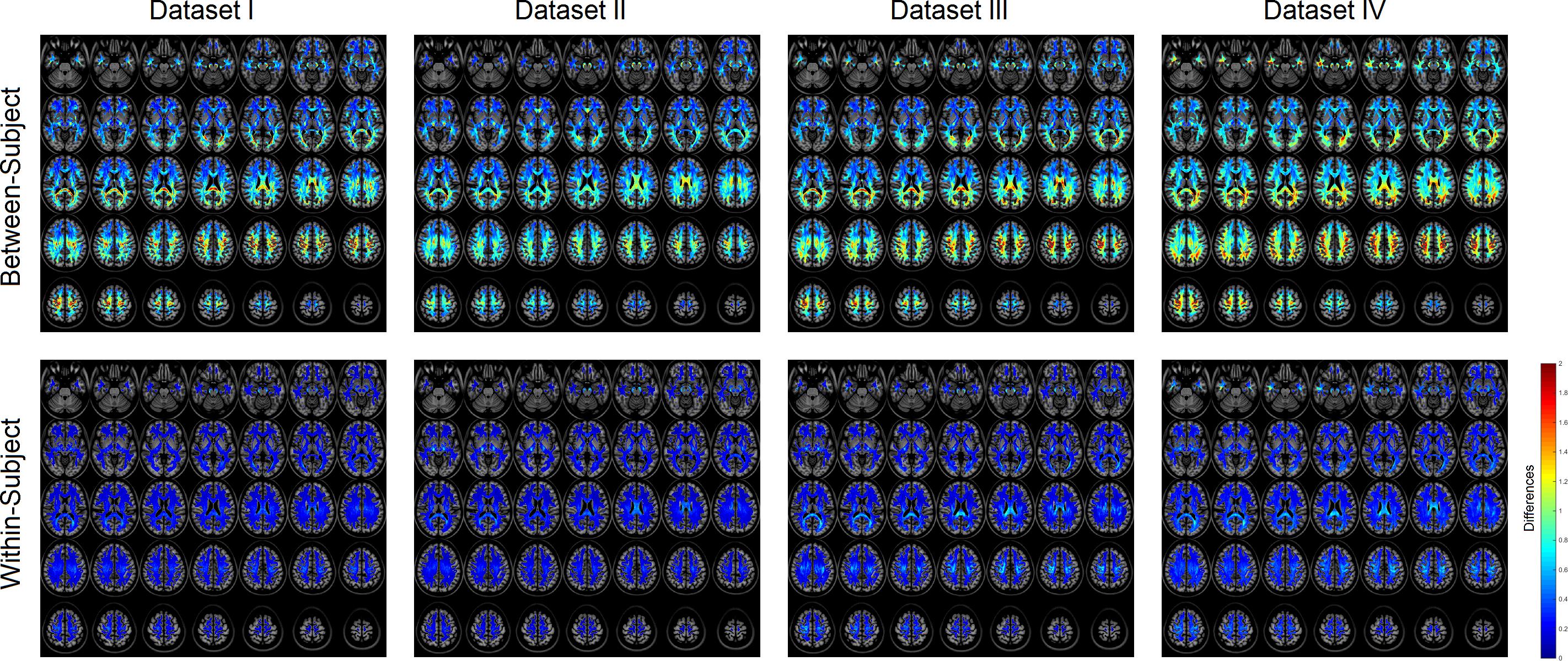 brainscans fingerprint Souce PLOS Computational Biology