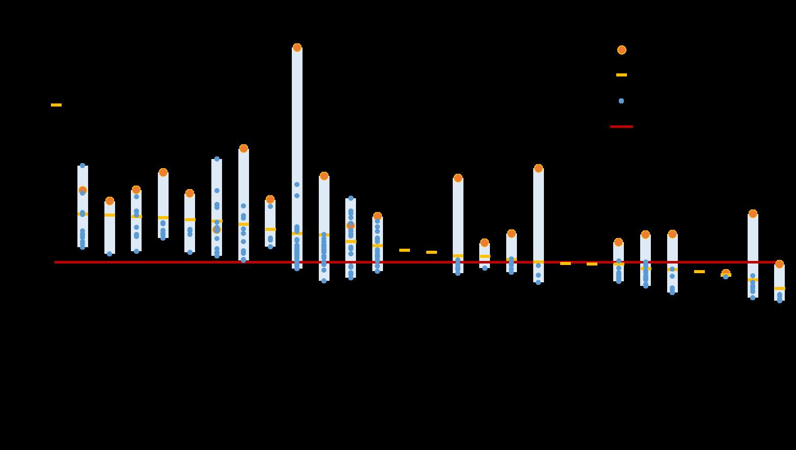 GDP per capita in PPP by NUTS2 region, EU28=100, 2013