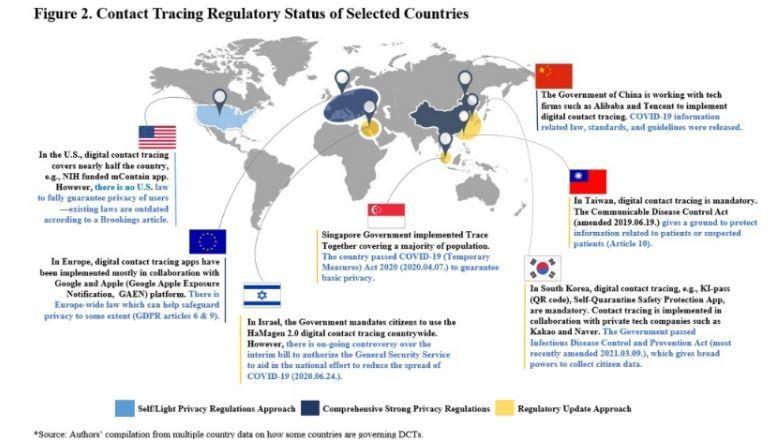 The regulatory status of contact tracing worldwide