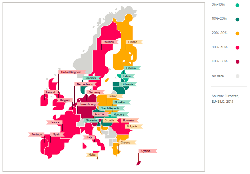 The gender pension gap across Europe.