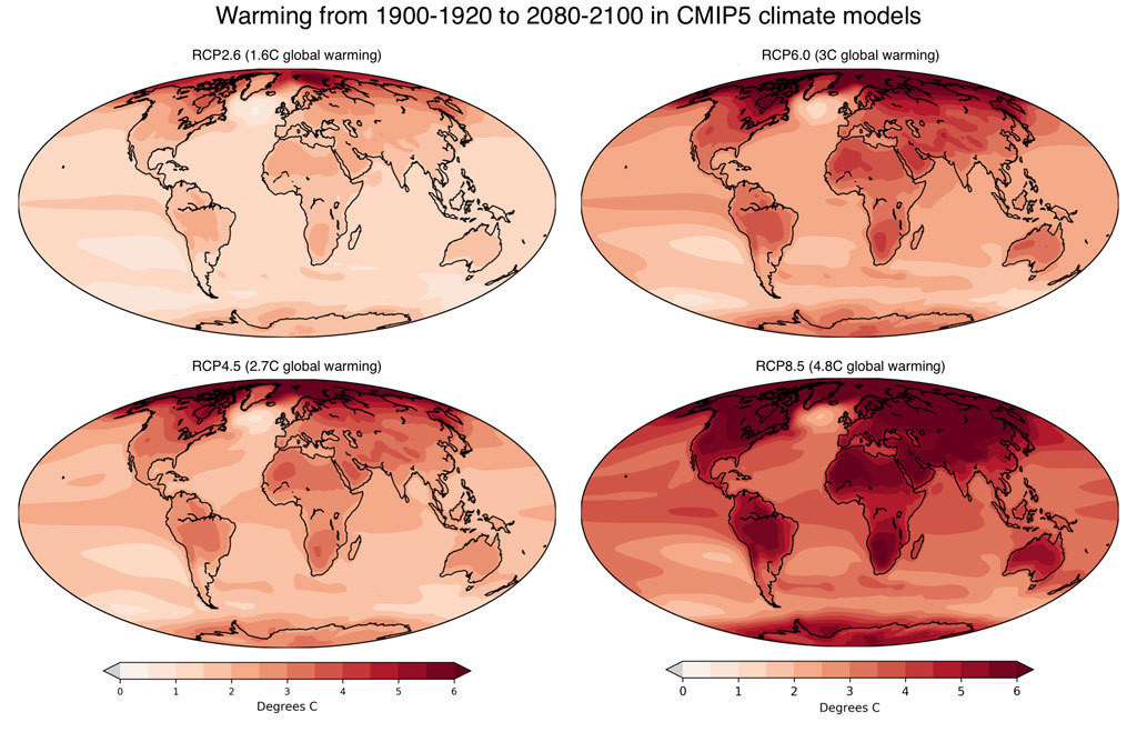 Warming between 1900-1920 and 2080-2100 in the CMIP5 multimodel mean (one member per model) using data obtained from KNMI Climate Explorer.