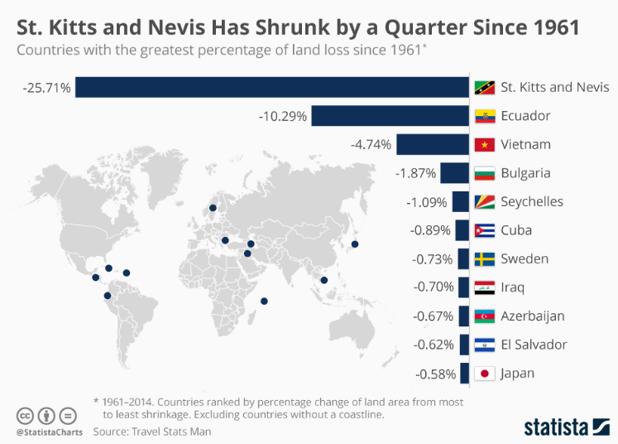 The world's land shrinkage hotspots