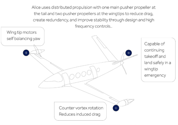 Meet Alice, the electric plane that could be the future of